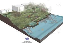 Urban Estuaries